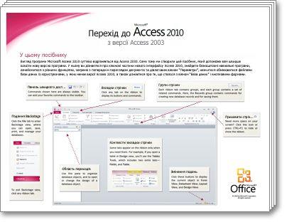 Ескіз посібника з міграції Access 2010