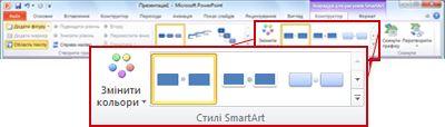 Вкладка ''Конструктор'' на контекстній вкладці ''Знаряддя для рисунків SmartArt''