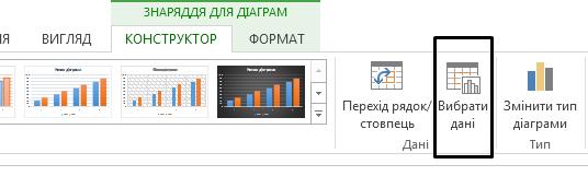 """Параметр """"Вибрати дані"""" на вкладці """"Конструктор""""."""