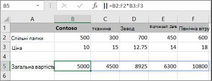 Приклад Формули масиву для обчислення кількох результатів