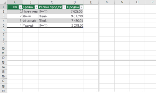 Розділення областей у книзі Excel