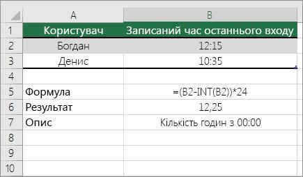 Приклад: Перетворення годин у стандартному форматі часу на десяткове число.