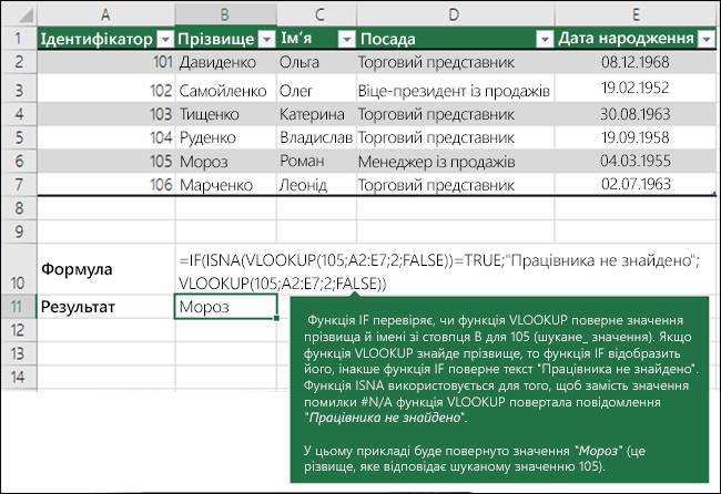 Приклад 5: застосування функції VLOOKUP