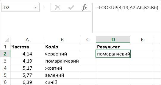 Приклад використання функції LOOKUP