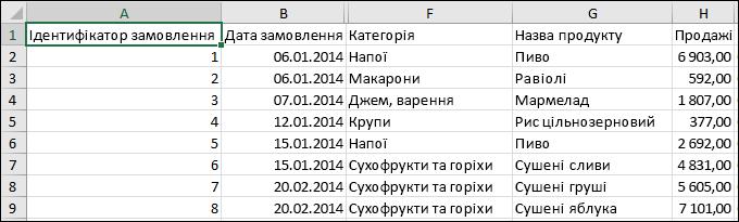 Зображення CSV-файлу