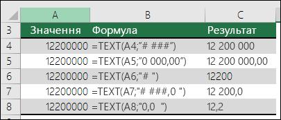 Приклади функції TEXT із роздільником розрядів