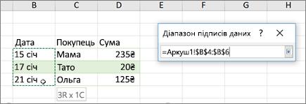 Діалогове вікно діапазон підпису даних