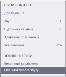 """Знімок екрана: панель переходів Yammer з розділом """"Зовнішні групи"""""""