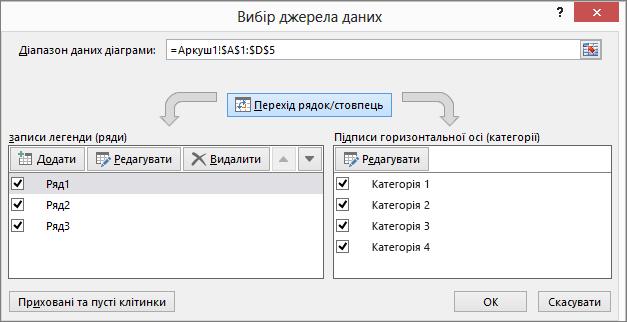 Діалогове вікно вибору даних у програмі PowerPoint