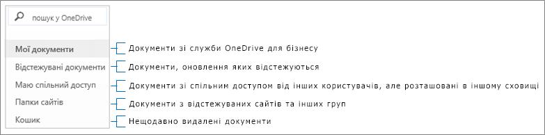 Групувати посилання на службу OneDrive для бізнесу
