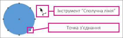 """Засіб """"Сполучна лінія"""" поруч із колом із точками з'єднання"""