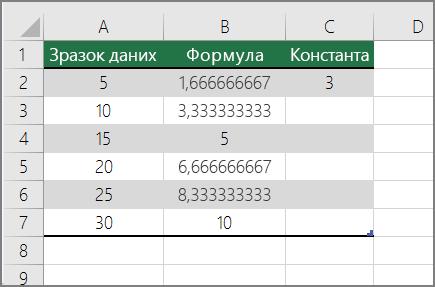 Кінцевий результат від ділення чисел константа