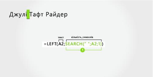 Формула для розділення імені та прізвища в дефіс