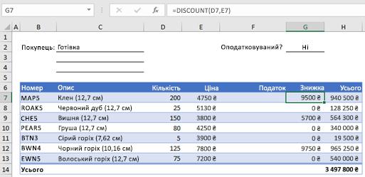 Приклад бланка замовлення зі спеціальною функцією
