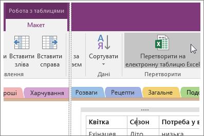 """Знімок екрана: кнопка """"Перетворити на електронну таблицю Excel"""" у програмі OneNote2016."""