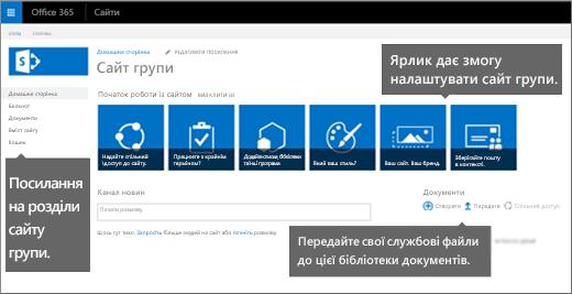 Головна сторінка сайту групи містить плитки для функцій, які часто використовуються, щоб настроїти сайт.
