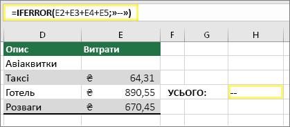 """Клітинка H4 з формулою =IFERROR(E2+E3+E4+E5;""""--"""")"""