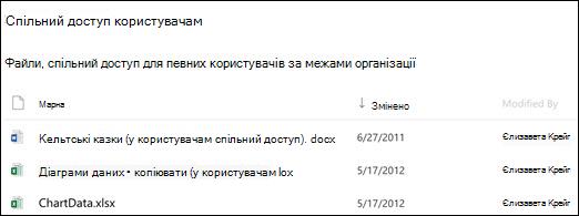 Зовнішні спільні файли