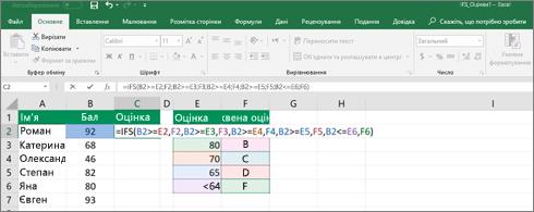 Обчислення оцінок студентів за допомогою функції IFS в електронній таблиці