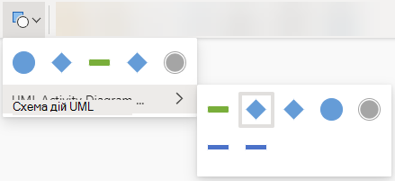 """Натискання кнопки """"змінити фігуру"""" відкриває колекцію параметрів для заміни вибраної фігури."""