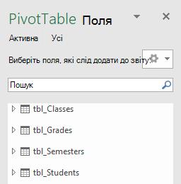 Power Pivot список полів зведеної таблиці