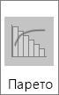 Підтип діаграми Парето серед доступних гістограм