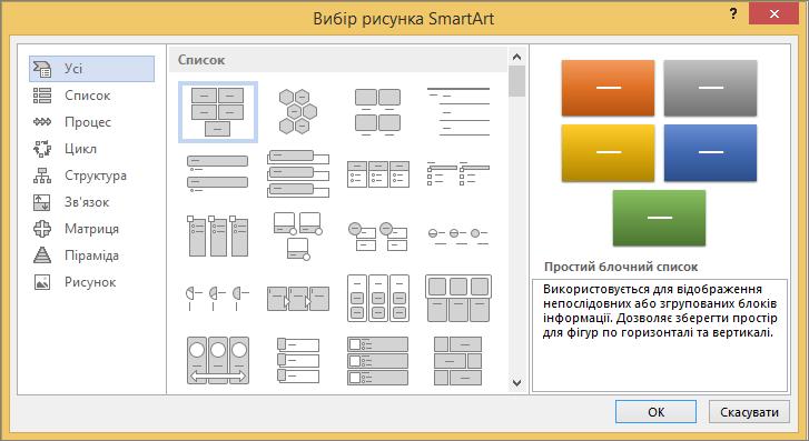 """Варіанти в діалоговому вікні """"Вибір рисунка SmartArt"""""""