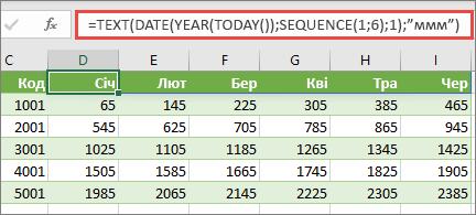 Аркуш Excel з функцією SEQUENCE