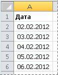 Перетворені дати