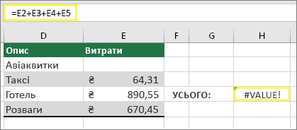 Клітинка H4 з формулою =E2+E3+E4+E5 і результатом #VALUE!