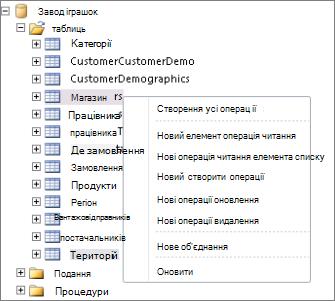 Знімок екрана бази даних Tailspintoys у програмі SharePoint Designer. Якщо клацнути ім'я таблиці правою кнопкою миші, відкриється меню, у якому можна вибрати операції для створення.