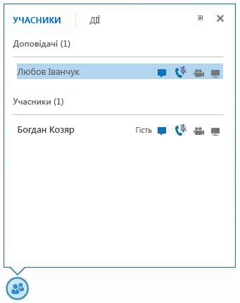 Знімок екрана: піктограми поруч з іменами учасників, які позначають їхню можливість користуватися миттєвими повідомленнями, а також функціями аудіо, відео та спільного доступу