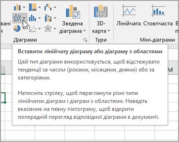 Вставлення рядка або область діаграми