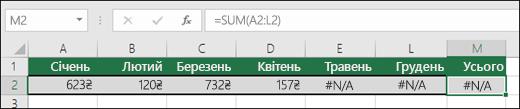 Приклад введеного в клітинки значення #N/A, яке перешкоджає правильному обчисленню формули SUM.
