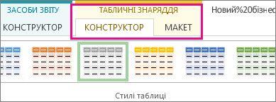 Група ''Стилі таблиць'' на вкладці ''Табличні знаряддя– Конструктор''