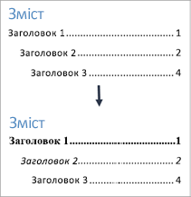 Знімок екрана: стилі тексту в змісті до та після форматування