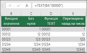 """Приклади використання функції TEXT для форматування нулів на початку. =TEXT(A2;""""00000"""")"""