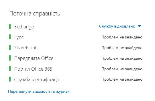 Приладна дошка справності в Office365, на якій усі робочі навантаження показано зеленим, за винятком рішення Exchange, для якого відображається повідомлення про те, що роботу служби відновлено.