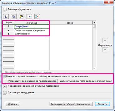 Зображення діалогового вікна «Змінення таблиці підстановки»