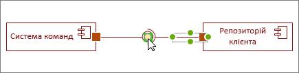 """Фігуру """"Необхідний інтерфейс"""" з'єднано з фігурою """"Наданий інтерфейс"""""""