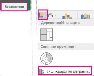 """Тип діаграми """"Рамка та вусики"""" на вкладці """"Вставлення"""" в програмі пакета Office 2016 для Windows"""