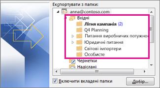 Папки електронної пошти