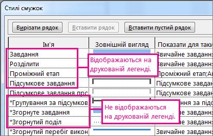 Діалогове вікно форматування стилю смужок із відображенням смужок, які друкуватимуться та не друкуватимуться