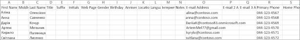 Ось зразок файлу CSV з контактною інформацією.