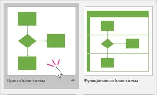 Ескіз простої блок-схеми