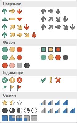 Параметри набору піктограм умовного форматування
