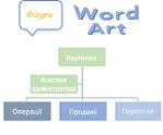 Фігур, рисунків SmartArt і WordArt