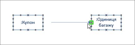 Форма повідомлення з один кінець зеленим кольором і підключено до лінії життя фігури