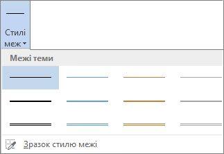 Стилі меж таблиці