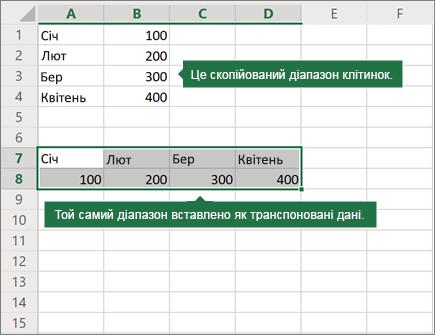 Приклад: вставлення та транспонування